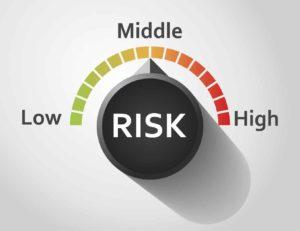 QRA Kwantitatieve Risico Analyse